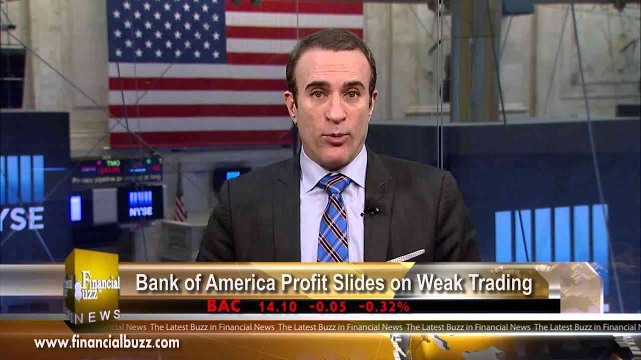 April 15, 2016 Financial News – Business News – Stock Exchange – Market News